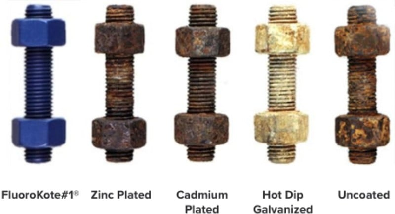 Bolts coated w/ zinc, cadmium, and hot dip galvanized